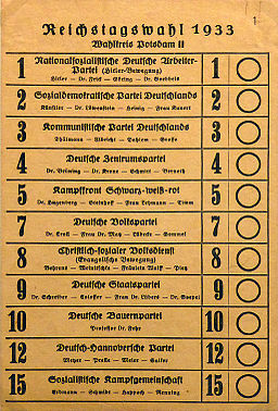 Stimmzettel zur Reichstagswahl im März 1933