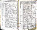 Subačiaus RKB 1839-1848 krikšto metrikų knyga 022.jpg