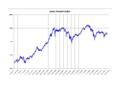 Swiss Market Index.png