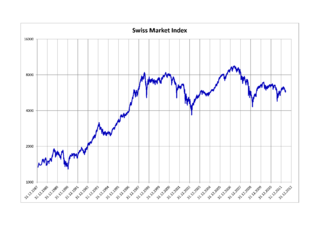 Swiss Market Index Blue-chip index consisting of the 20 major companies trading on the SIX Swiss Exchange