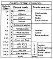 Tablas granulometrica.jpg