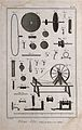 Textiles; spinning-wheel with various components used in the Wellcome V0023697ER.jpg