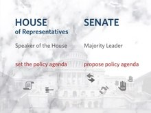Difference between the Senate and the House of Representatives
