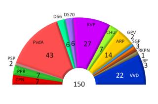 1972 Dutch general election