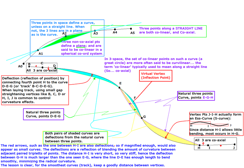 Trainz/refs/Tips And Tricks-route building - Wikibooks, open books