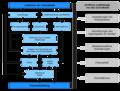 Transmissionsmechanismus-Zinspolitik.png