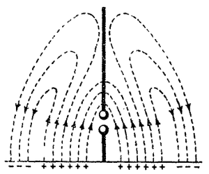 Tuska Pictured Electro-Magnetic Waves Figure 2.png