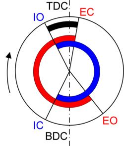 hyundai tau engine wikivisually rh wikivisually com Mitsubishi L200 Timing Belt Diagram Engine Timing Chart