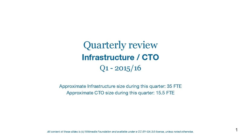 File:WMF Infrastructure-CTO Quarterly Review 2015 FQ1.pdf