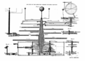 William Pearson Orrery Section.png