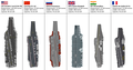 World Navy Aircraft carries in scale.png
