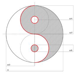 Yin Yang geometry