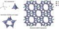 Zeolite structure as an assembly of tetrahedra.png