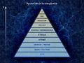 -pyramide de la complexité.jpg