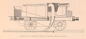 "LNWR Lady of the Lake Class - The ""apparatus for supplying water to tenders whilst in motion"", as illustrated in the exhibition's catalogue."