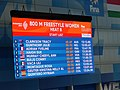 2017 World Masters Swimming 800M Freestyle Women Start (13).jpg