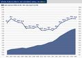 2019, Brazil's general gross debt (update 1).png