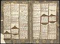 Adriaen Coenen's Visboeck - KB 78 E 54 - folios 003v (left) and 004r (right).jpg