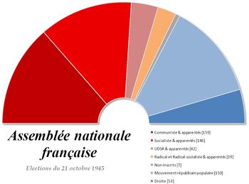 350px-Assembl%C3%A9e-nationale-1945