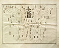 Beschrijving van Japan - naaldensteek pag 459.jpg
