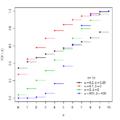 Beta-binomial cdf.png
