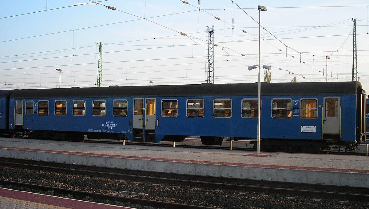 Vonat vonat kocsi