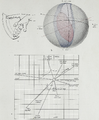 Braus 1921 200.png