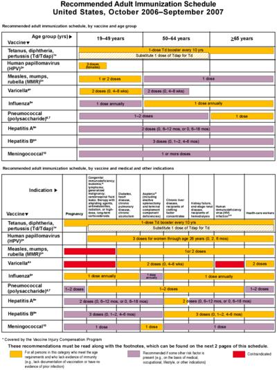 hpv vaccine schedule   postalda Hpv Vaccine Schedule 15