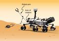 CNX UPhysics 11 02 RobotArm.png