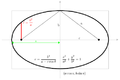 Conic section - standard forms of an ellipse.png