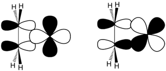 Dewar–Chatt–Duncanson model - Orbital interactions in a metal-ethylene complex. On the left, a filled pi-orbital on C2H4 overlaps with an empty d-orbital on the metal. On the right, an empty pi-antibonding orbital on C2H4 overlaps with a filled d-orbital on the metal