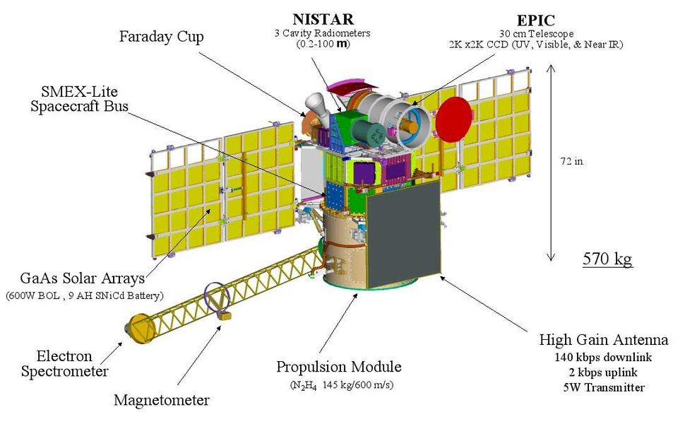Deep Space Climate Observatory spacecraft diagram
