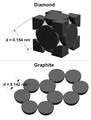Diamond and graphite comparison.png