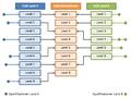 Die Funktion des EQR als Metarahmen.png