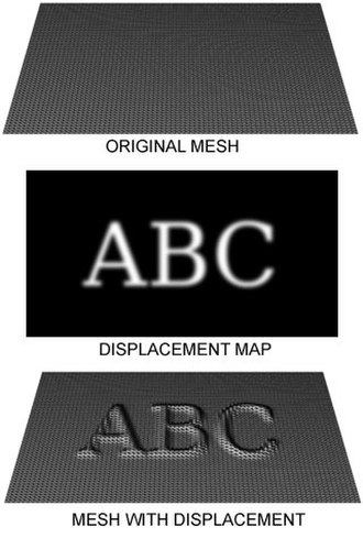 Displacement mapping - Image: Displacement