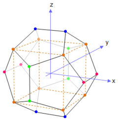 Regular dodecahedron - Wikipedia