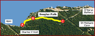 Douglas Cave - Douglas Path runs from A near the Charles V Wall past B World War II Observation Post and then down to Douglas Cave