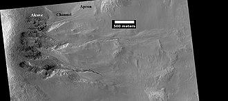 Gullies on Mars - Image: ESP 039621 1315gullies