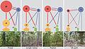 Effects of land-use transformation on community energy networks Barnes et al. Fig 3.jpg