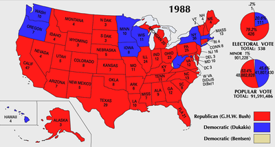 United States presidential election, 1988