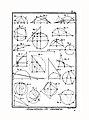 Encyclopédie méthodique - Planches, T8,Pl406-Amusemens-1-7.jpg