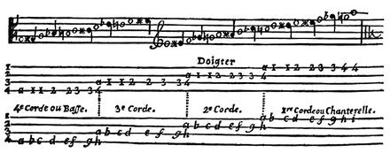 Encyclopedie-17-p320-violon2.PNG