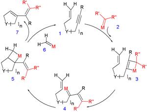 Enyne metathesis - Scheme 4. Enyne metathesis reaction mechanism
