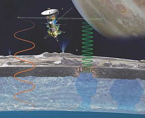 Radar for Europa Assessment and Sounding: Ocean to Near-surface - Image: Europa Clipper radar