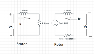 Armature Controlled DC Motor - Wikipedia on