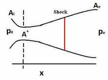 types of flow in fluid mechanics pdf