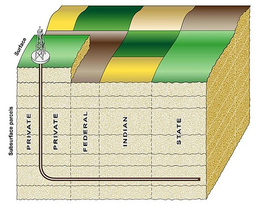 Figure 4- Example of a Horizontal Wellbore Traversing Mineral Parcels with Different Owners (13985529998) (cropped)