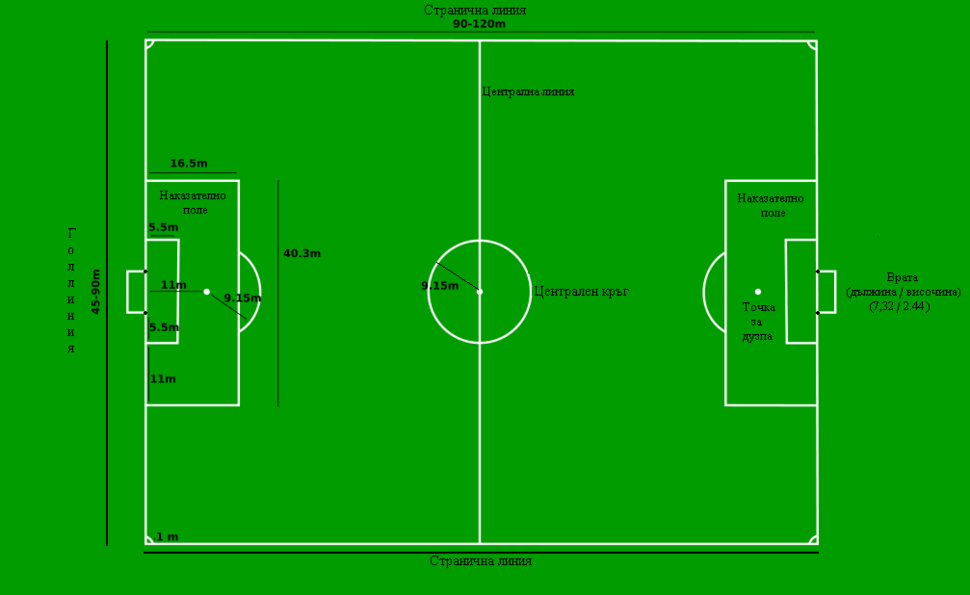 Footballpitch