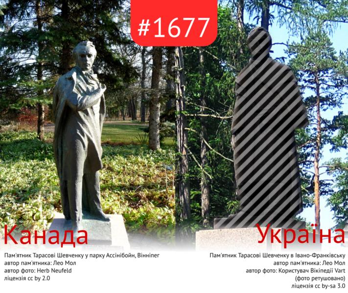 Шевченко у Канаді й в Україні