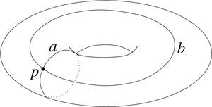 Loop (topology) - Two loops a, b in a torus.